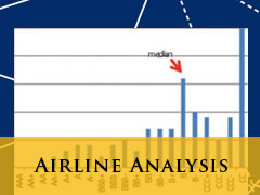 Airline Analysis banner